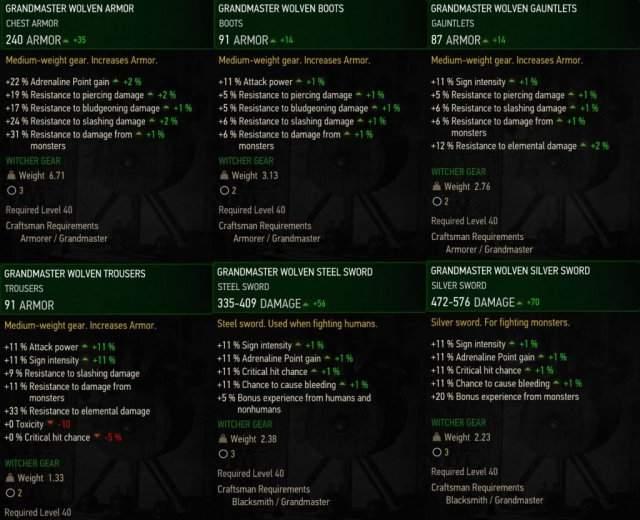 читы коды на ведьмак 3 рецепт приготовления кабачков
