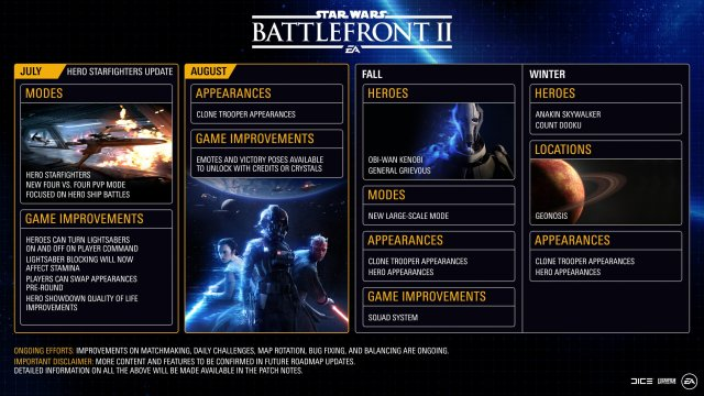 Детали дорожной карты Star Wars Battlefront II